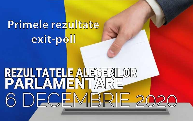 Primele rezultate exit-poll ale alegerilor parlamentare.